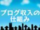 blog-syuunyuu